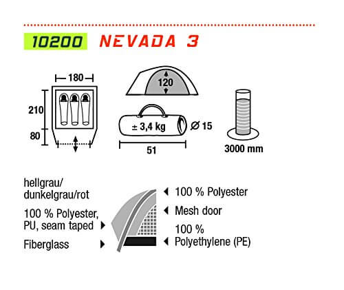 High Peak Nevada 3